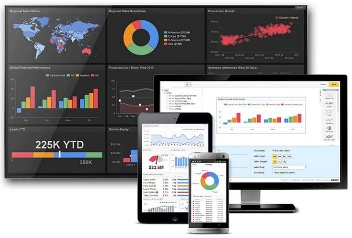 Top Flight services Dashboards_Generic